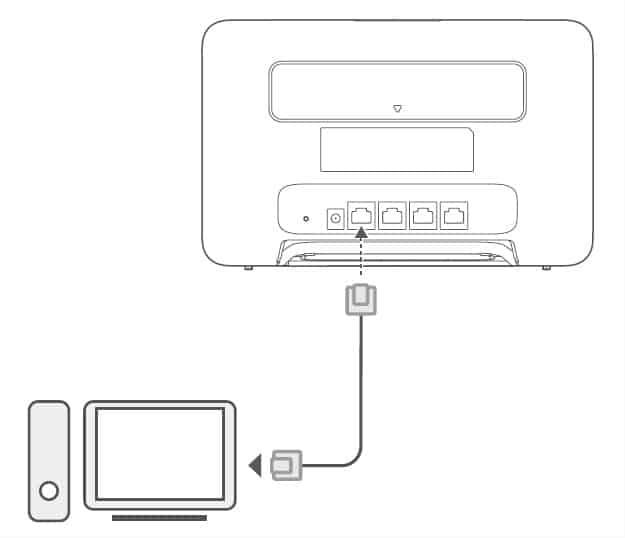 Brancher Ethernet