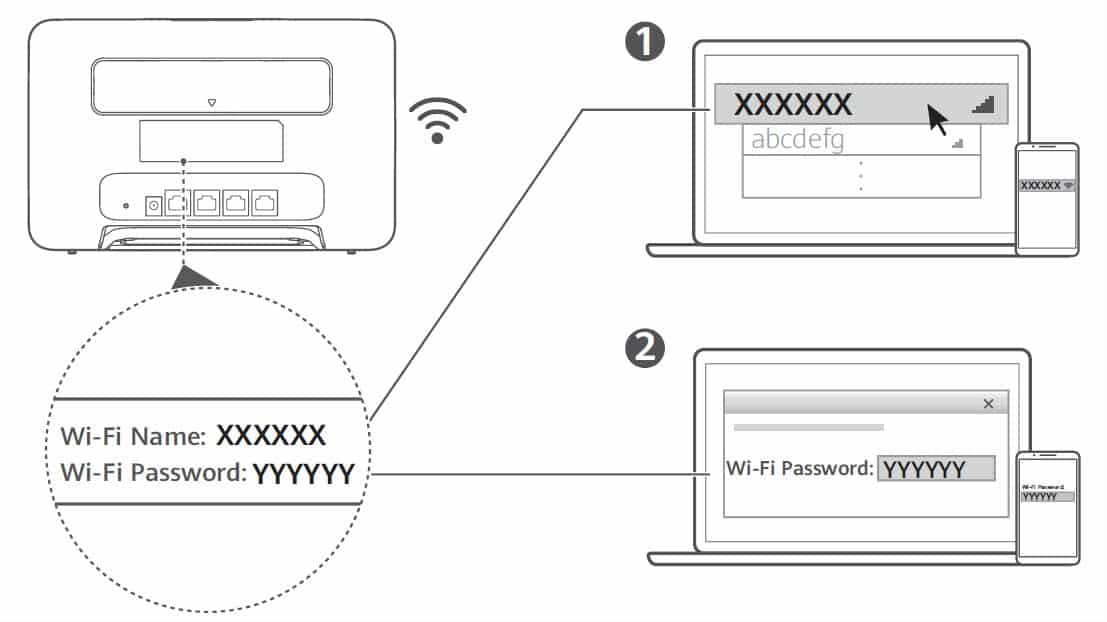 Connecter le WiFi